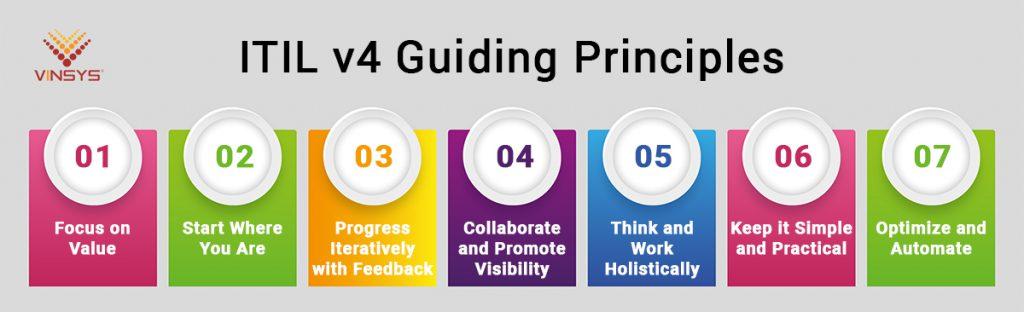 ITIL 4 guiding principles