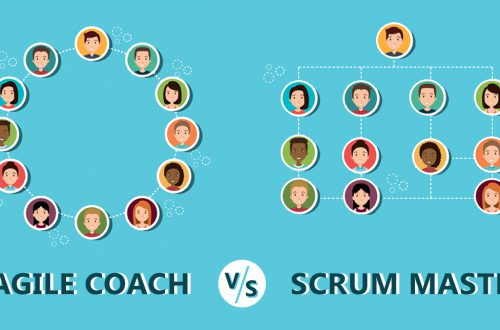 Agile Coach and Scrum Master