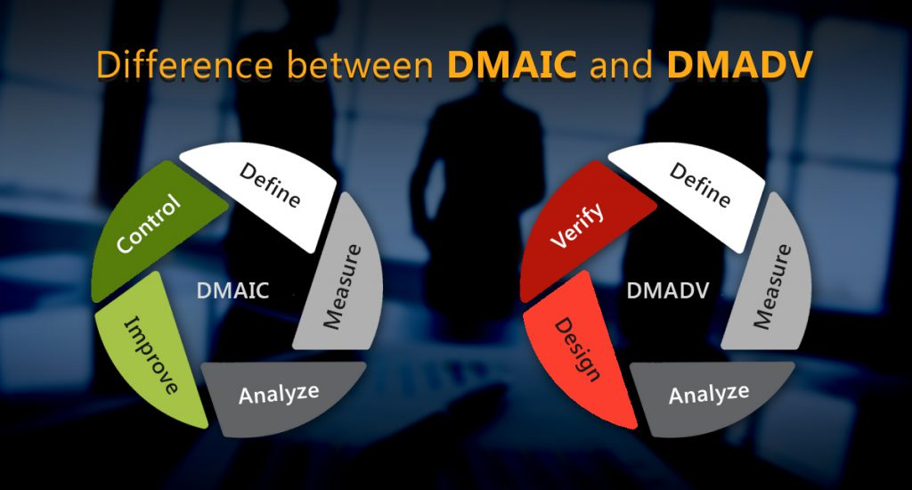 Difference between DMAIC and DMADV