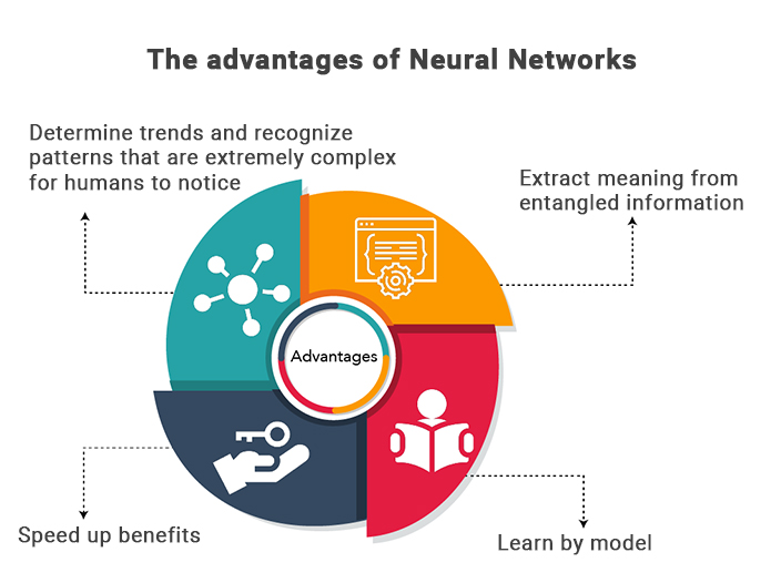 Advantages Of Neural Networks