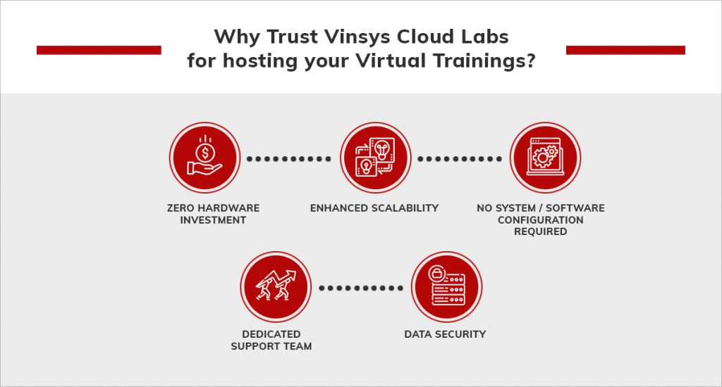 Vinsys Cloud Labs For Hosting Virtual Trainings