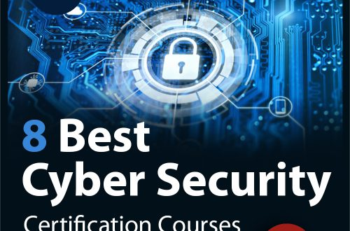 8 Best Cybersecurity Certification Courses