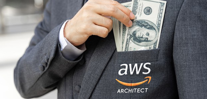 AWS Solution Architect Salary Details