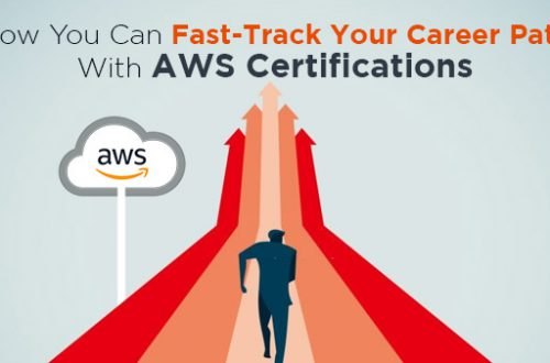 AWS Certifications How they useful for career progress