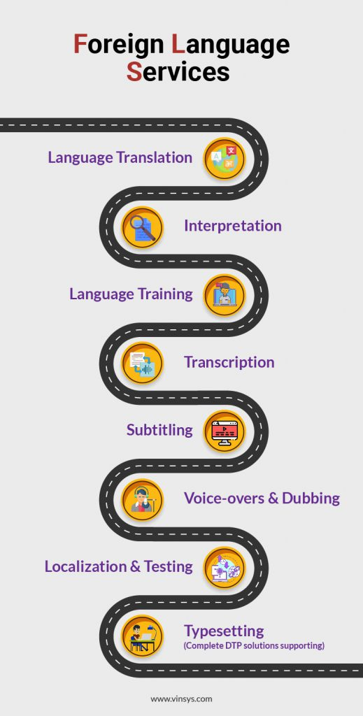 Foreign Language Services